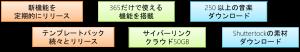 PhotoDirector 13